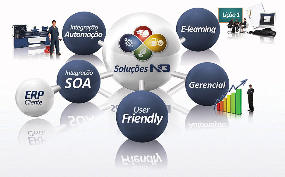 NG Informática - TOTVS Software Partner f4fb7da6d0